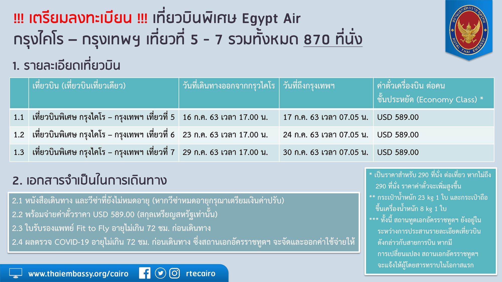 ผู้โดยสารเที่ยวบินพิเศษกรุงไคโร - กรุงเทพฯ เที่ยวที่ 7