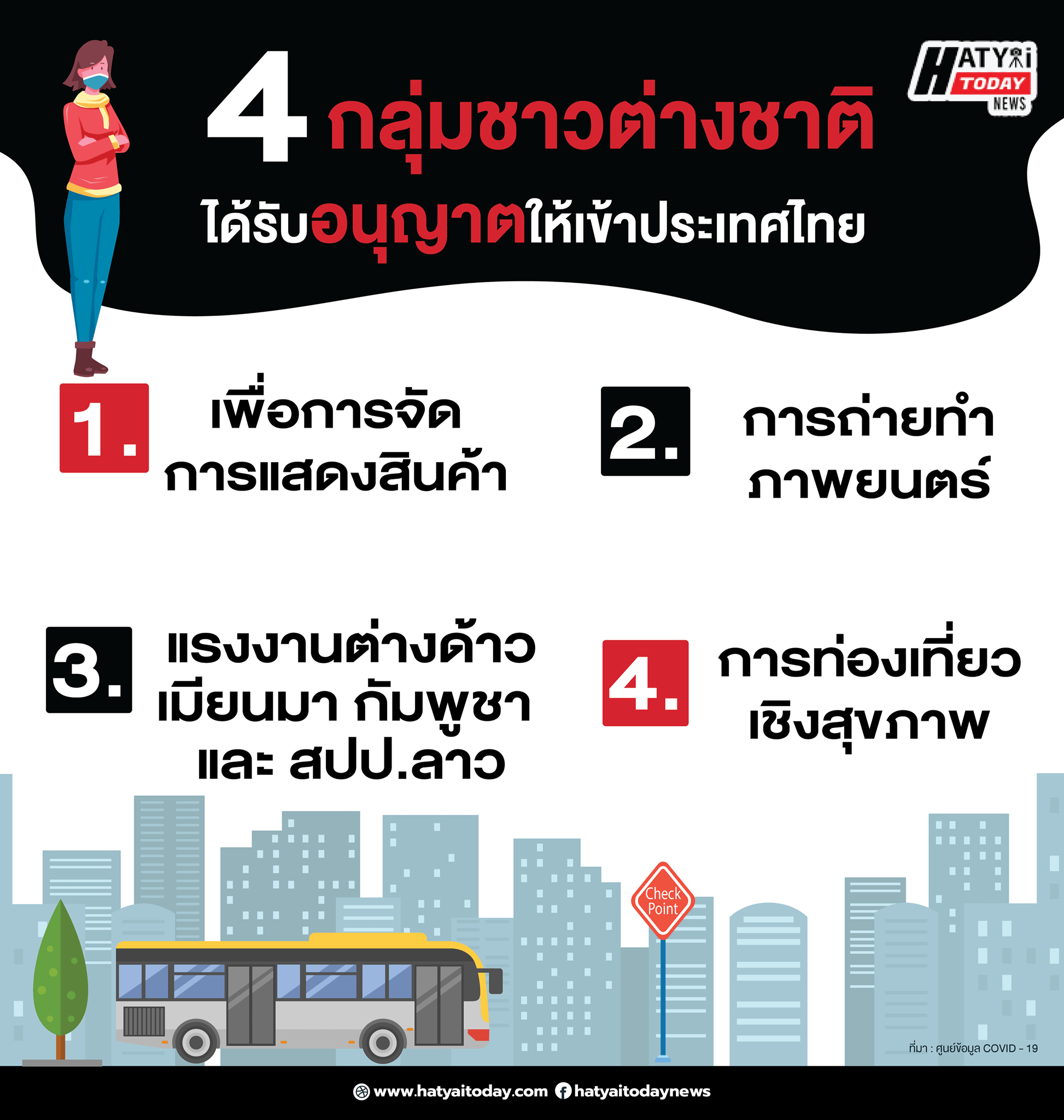 เพิ่มเติม : 4 กลุ่มชาวต่างชาติ ได้รับอนุญาตให้เข้าประเทศไทยได้ แต่ทุกกลุ่มจะต้องมีการกักตัว  14 วัน
