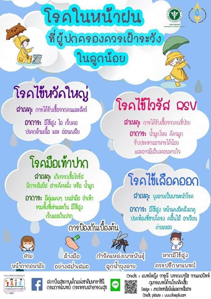 4 โรคภัยเตือนในหน้าฝนแพร่ระบาดได้ง่าย ผู้ปกครองและเด็กควรระวัง