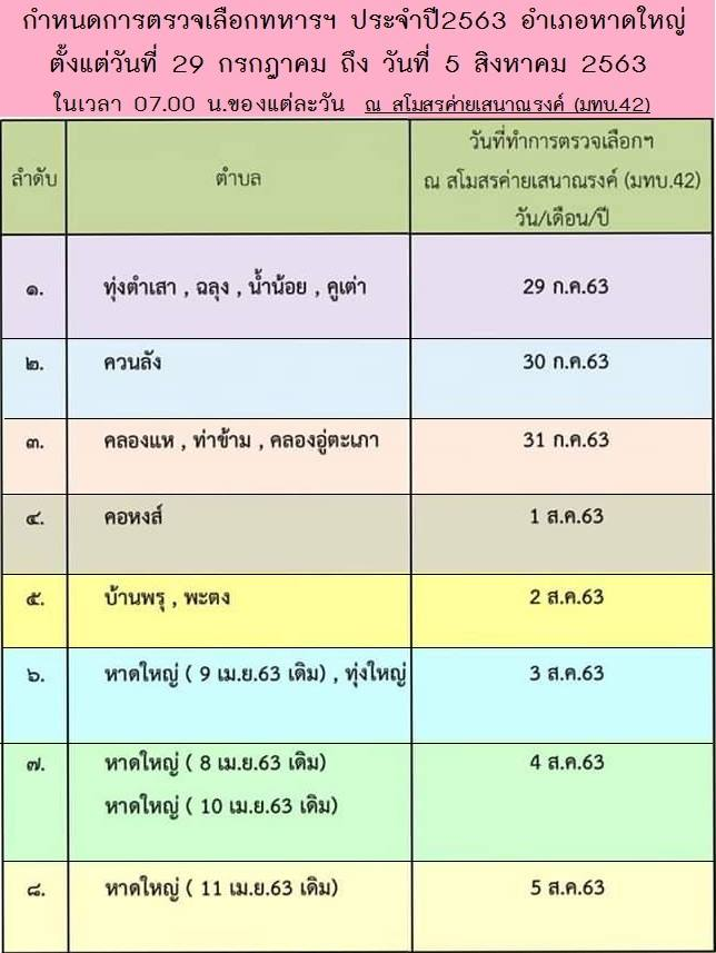 การตรวจเลือกฯทหาร อำเภอหาดใหญ่ ประจำปี2563 สำหรับชายไทยที่ เกิด พ.ศ.2542 อายุ 21 ปี