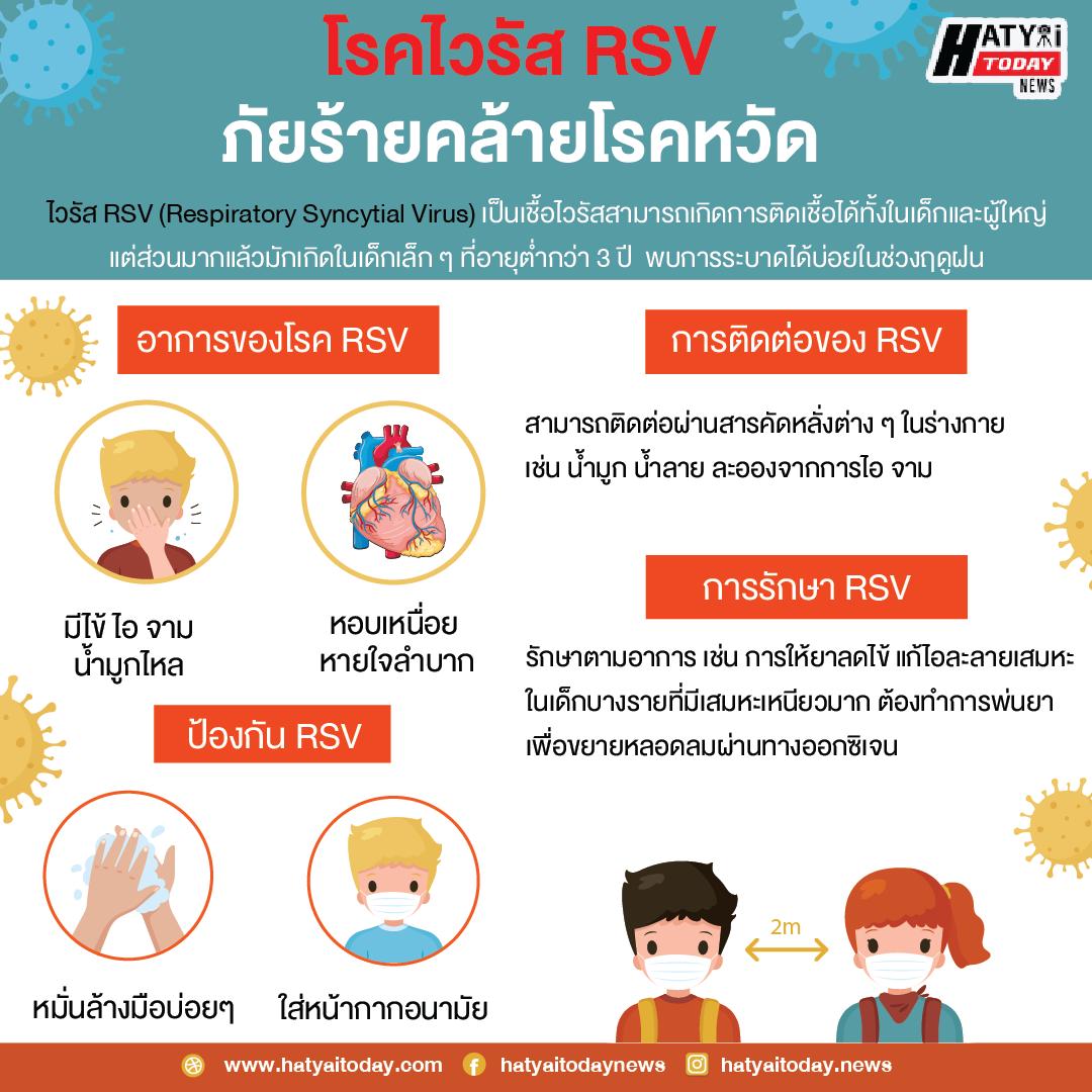ไวรัส RSV เชื้ออันตรายที่คล้ายไข้หวัด