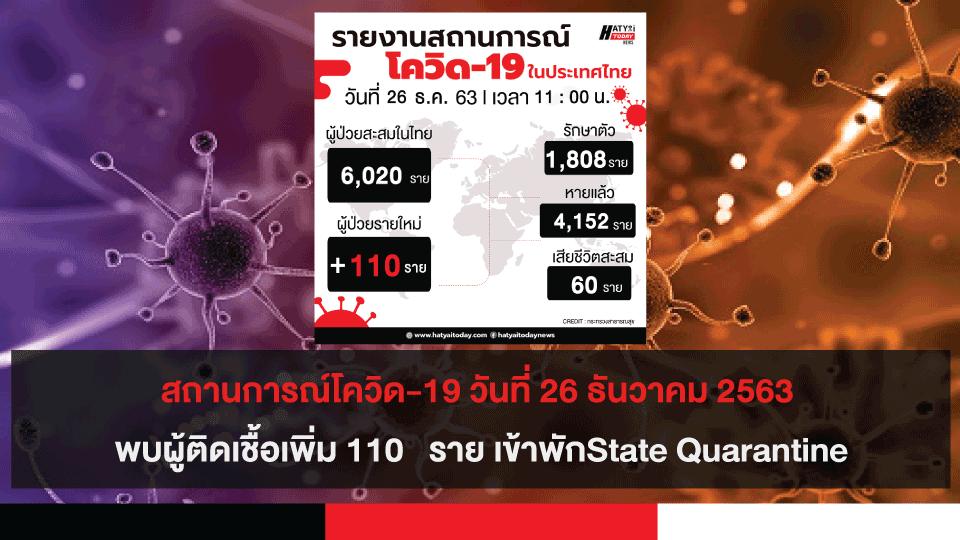 สถานการณ์โควิด-19 วันที่ 26 ธันวาคม 2563 พบผู้ติดเชื้อเพิ่ม 110 ราย เข้าพักสถานที่กักกันที่รัฐจัดให้ (State Quarantine)