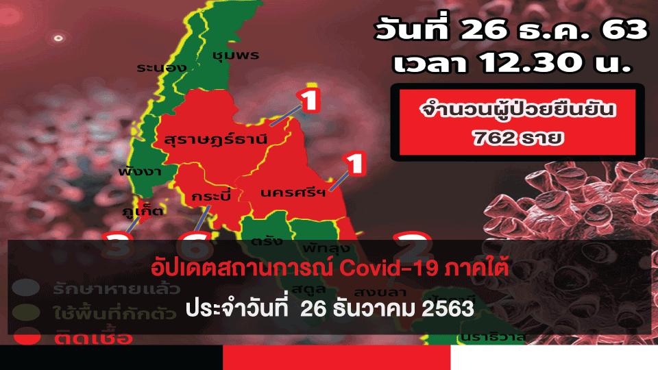 อัปเดตสถานการณ์ Covid-19 ภาคใต้ 26 ธันวาคม 2563