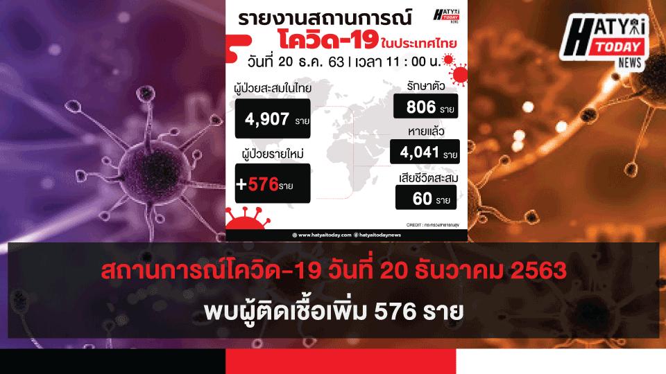 สถานการณ์โควิด-19 วันที่ 20 ธันวาคม 2563 ศบค.ได้เสนอข้อมูลพบผู้ติดเชื้อเพิ่ม 576 ราย เข้าพักสถานที่กักกันที่รัฐจัดให้ (State Quarantine)