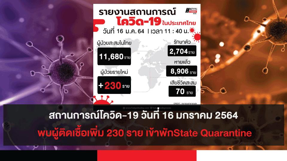 สถานการณ์โควิด-19 วันที่ 16 มกราคม 2564 พบผู้ติดเชื้อเพิ่ม 230 ราย เข้าพักสถานที่กักกันที่รัฐจัดให้ (State Quarantine)