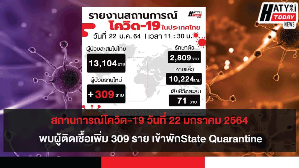 สถานการณ์โควิด-19 วันที่ 22 มกราคม 2564 พบผู้ติดเชื้อเพิ่ม 309 ราย เข้าพักสถานที่กักกันที่รัฐจัดให้ (State Quarantine)