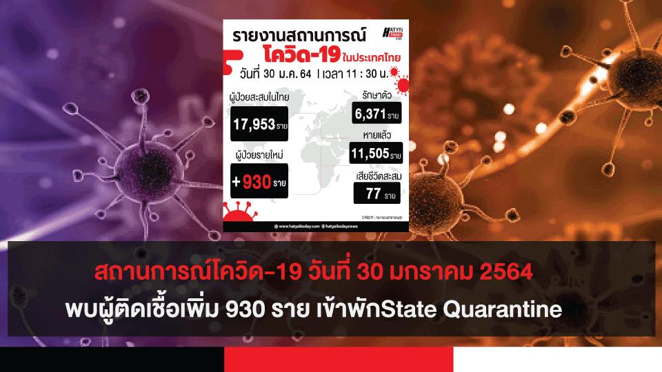 สถานการณ์โควิด-19 วันที่ 30 มกราคม 2564 พบผู้ติดเชื้อเพิ่ม 930 ราย เข้าพักState Quarantine