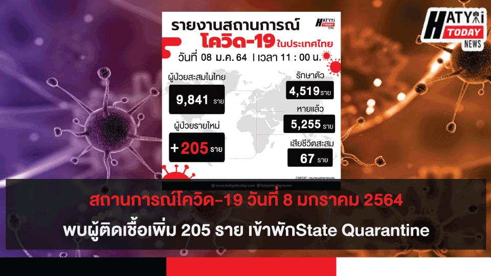 สถานการณ์โควิด-19 วันที่ 8 มกราคม 2564 พบผู้ติดเชื้อเพิ่ม 205 ราย เข้าพักสถานที่กักกันที่รัฐจัดให้ (State Quarantine)