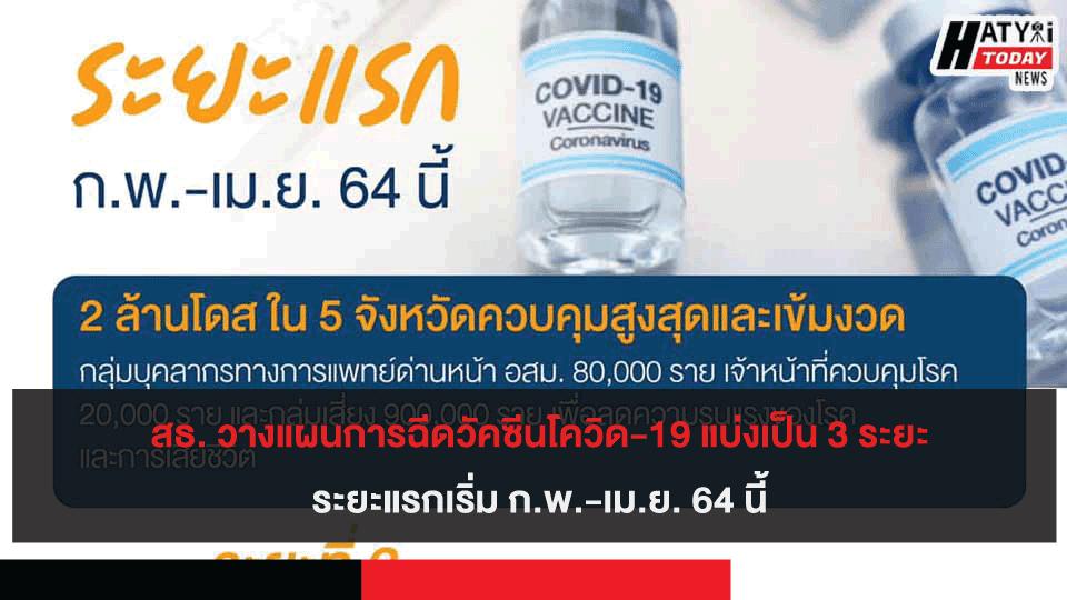 สธ. วางแผนการฉีดวัคซีนโควิด-19 แบ่งเป็น 3 ระยะ ระยะแรก ก.พ.-เม.ย. 64 นี้