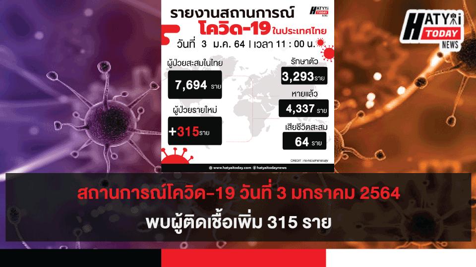 สถานการณ์โควิด-19 วันที่ 3 มกราคม 2564 พบผู้ติดเชื้อเพิ่ม 315 ราย