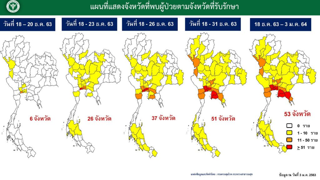 สถานการณ์โควิด-19 วันที่ 3 มกราคม 2564 พบผู้ติดเชื้อเพิ่ม 315 ราย เข้าพักสถานที่กักกันที่รัฐจัดให้ (State Quarantine)