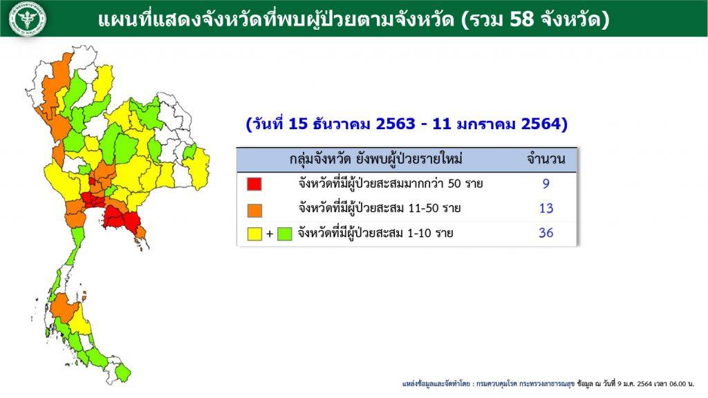 สถานการณ์โควิด-19 วันที่ 11 มกราคม 2564 พบผู้ติดเชื้อเพิ่ม 249 ราย เข้าพักสถานที่กักกันที่รัฐจัดให้ (State Quarantine)