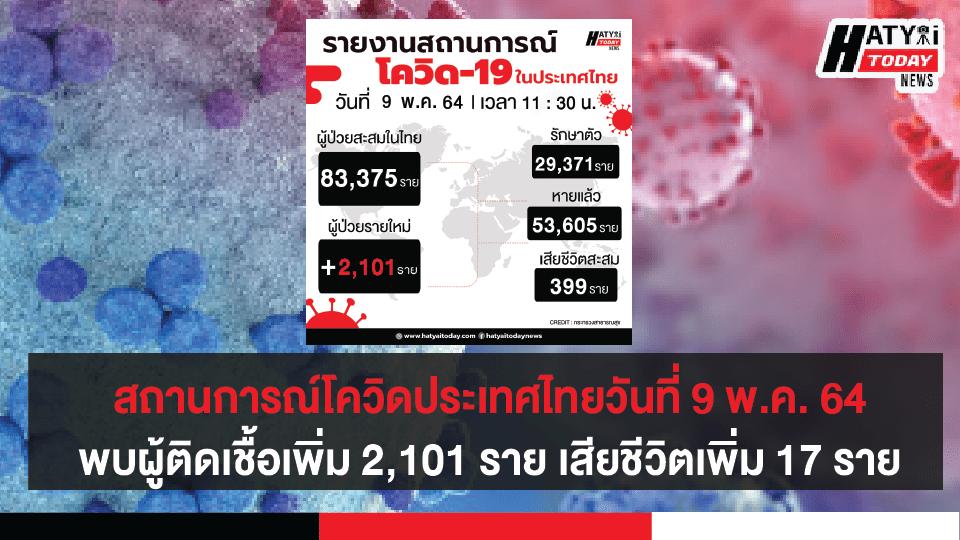 สถานการณ์โควิดประเทศไทยวันที่ 9 พ.ค. 64 พบผู้ติดเชื้อเพิ่ม 2,101 ราย เสียชีวิตเพิ่ม 17 ราย
