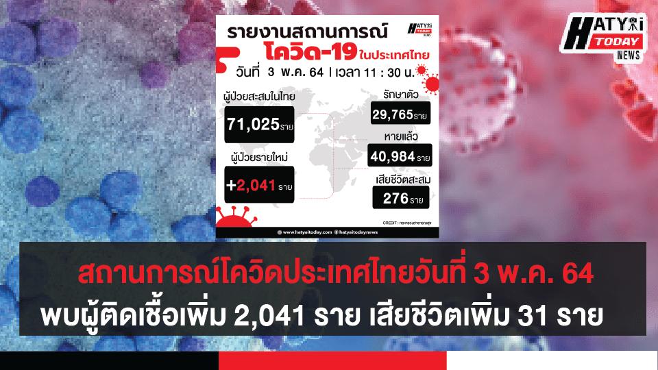 สถานการณ์โควิดประเทศไทยวันที่ 3 พ.ค. 64 พบผู้ติดเชื้อเพิ่ม 2,041 ราย เสียชีวิตเพิ่ม 31 ราย
