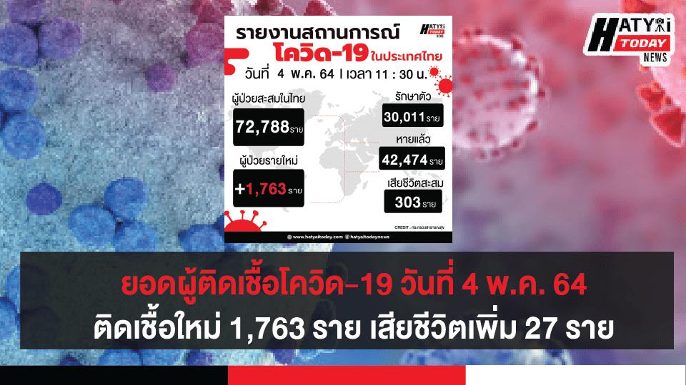 สถานการณ์โควิดประเทศไทยวันที่ 4 พ.ค. 64 พบผู้ติดเชื้อเพิ่ม 1,763 ราย เสียชีวิตเพิ่ม 27 ราย