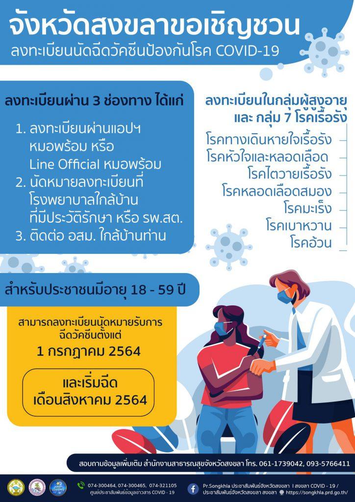 เผยการฉีดวัคซีนโควิด-19